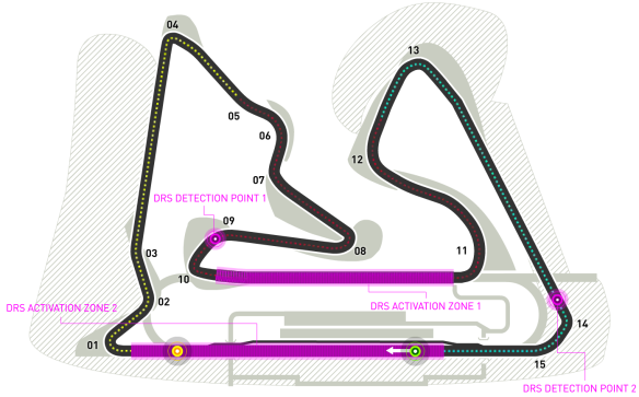 Tack guide of the Bahrain International Circuit