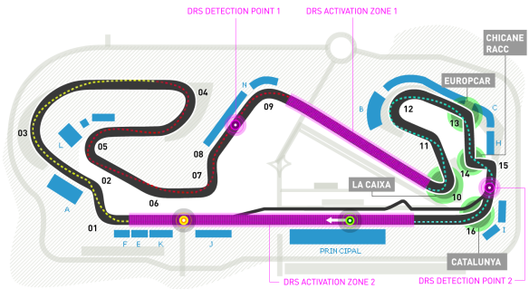 Track guide for the Circuit de Catalunya