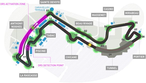 Circuit de Monaco track