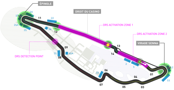 Track guide for the Circuit Gilles Villeneuve, 2014