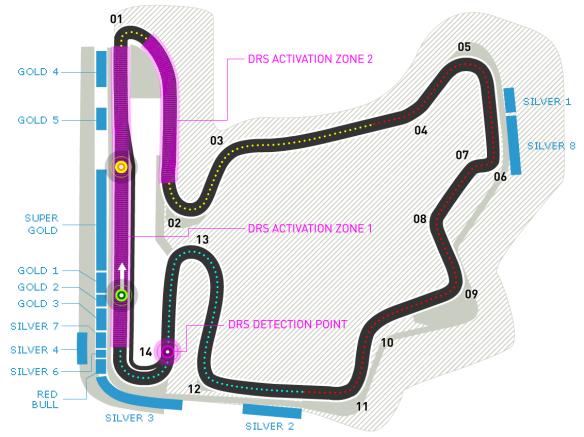 Hungaroring track guide - From Formula1.com