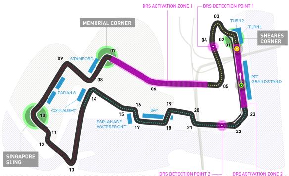 a diagram of the Singapore Grand Prix circuit from formula1.com