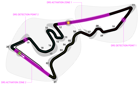 Circuit of The Americas track guide - from Formula1.com