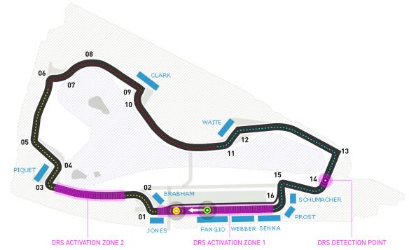 Albert Park street circuit diagram - Credit: Formula1.com