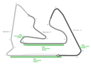 Official Bahrain International Circuit track guide. From Formula1.com