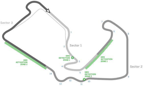 Silverstone International Circuit track guide - copyright: Formula1.com