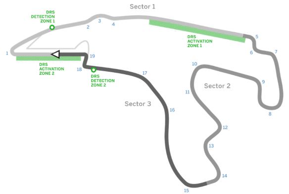 Spa-Franchorchamps circuit - copyright: FormulaOne.com