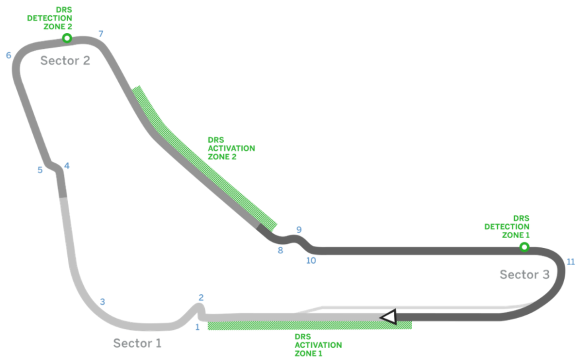 Autodromo Nazionale Monza track guide - copyright F1.com