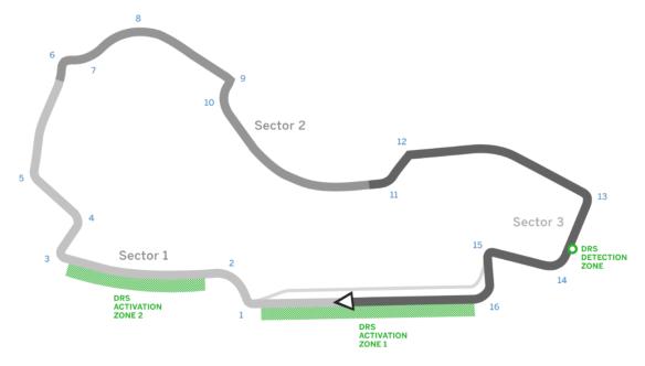 MELBOURNE GRAND PRIX CIRCUIT - Copyright Formula1.com