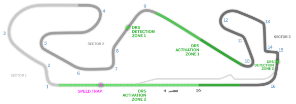 Circuit de Barcelona-Catalunya track guide