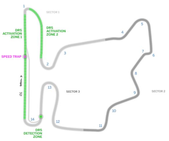 Hungaroring Circuit Map. Copyright: FormulaOne.Com