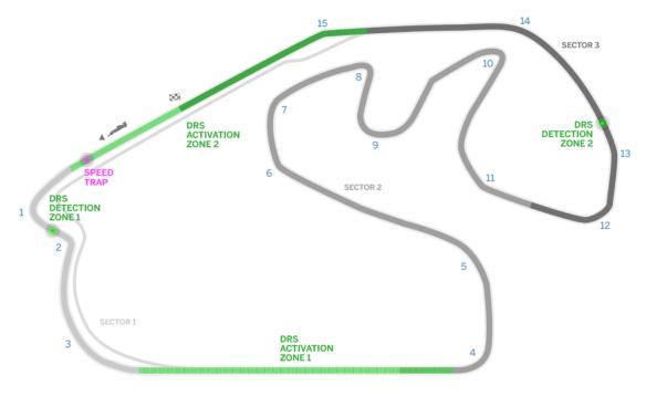 A track guide for the Autdromo Jose Carlos Pace. Copyright: Formula1.com.