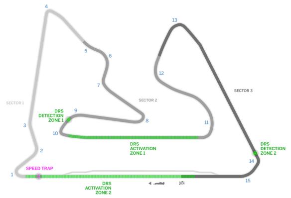 Bahrain International Circuit track guide - (c) F1.com