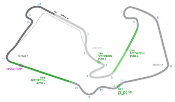 Track guide - Silverstone - Formula1.com