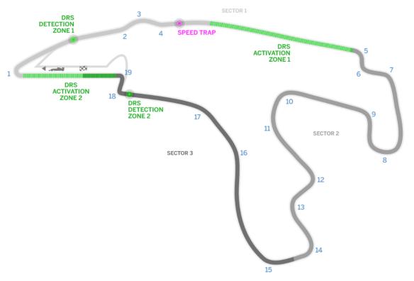 Spa-Francorchamps. Formula1.com