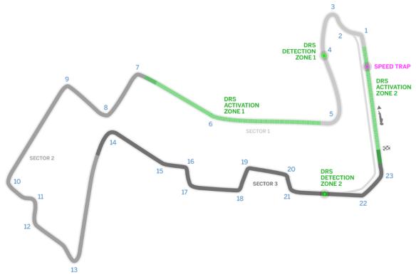 Marina Bay Street Circuit track guide