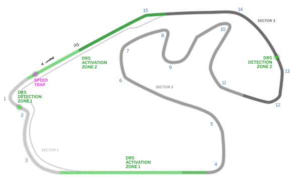 Interlagos - Autodromo Jose Carlos Pace - Track guide - (c) Formula1.com